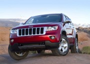 Jeep Grand Cherokee jako Alfa Romeo i Maserati