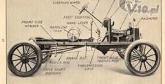 Ford Model T od podszewki.
