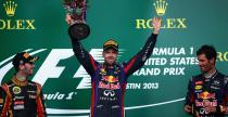 Liga Typer�w - GP USA 2014