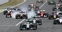 Czo�owe zespo�y F1 nadal nie chc� limitu bud�etowego
