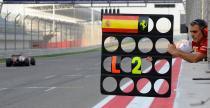 Testy opon w F1 po GP Abu Zabi - sprawd�, kt�rzy kierowcy poje�d��