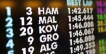 Kwalifikacje do GP USA w zmienionym formacie