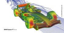 Zespo�y F1 mog� pracowa� wi�cej w CFD dla przygotowania rewolucji technicznej na sezon 2017