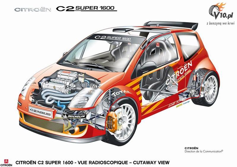 Citroen C2 GT S1600 (2004) - Racing Cars