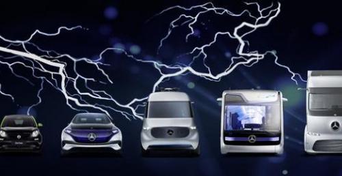 Wielkie plany Mercedesa w zakresie aut elektrycznych. Ponad 50 modeli w ofercie