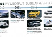 Saab - plany na najbliższe lata